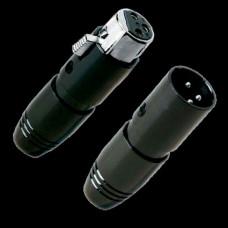 Audioquest XLR Connectors