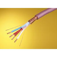 Tchernov Audio Cuprum Classic Bi-Wire SC bulk
